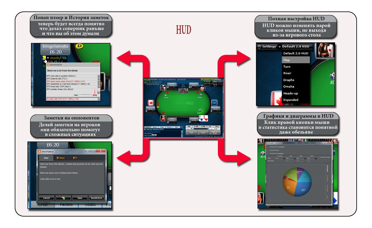 Покерный Софт Скачать